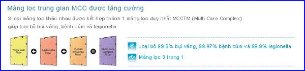 Cấu tạo màng lọc MCC Coway. Nguồn: Coway Việt Nam
