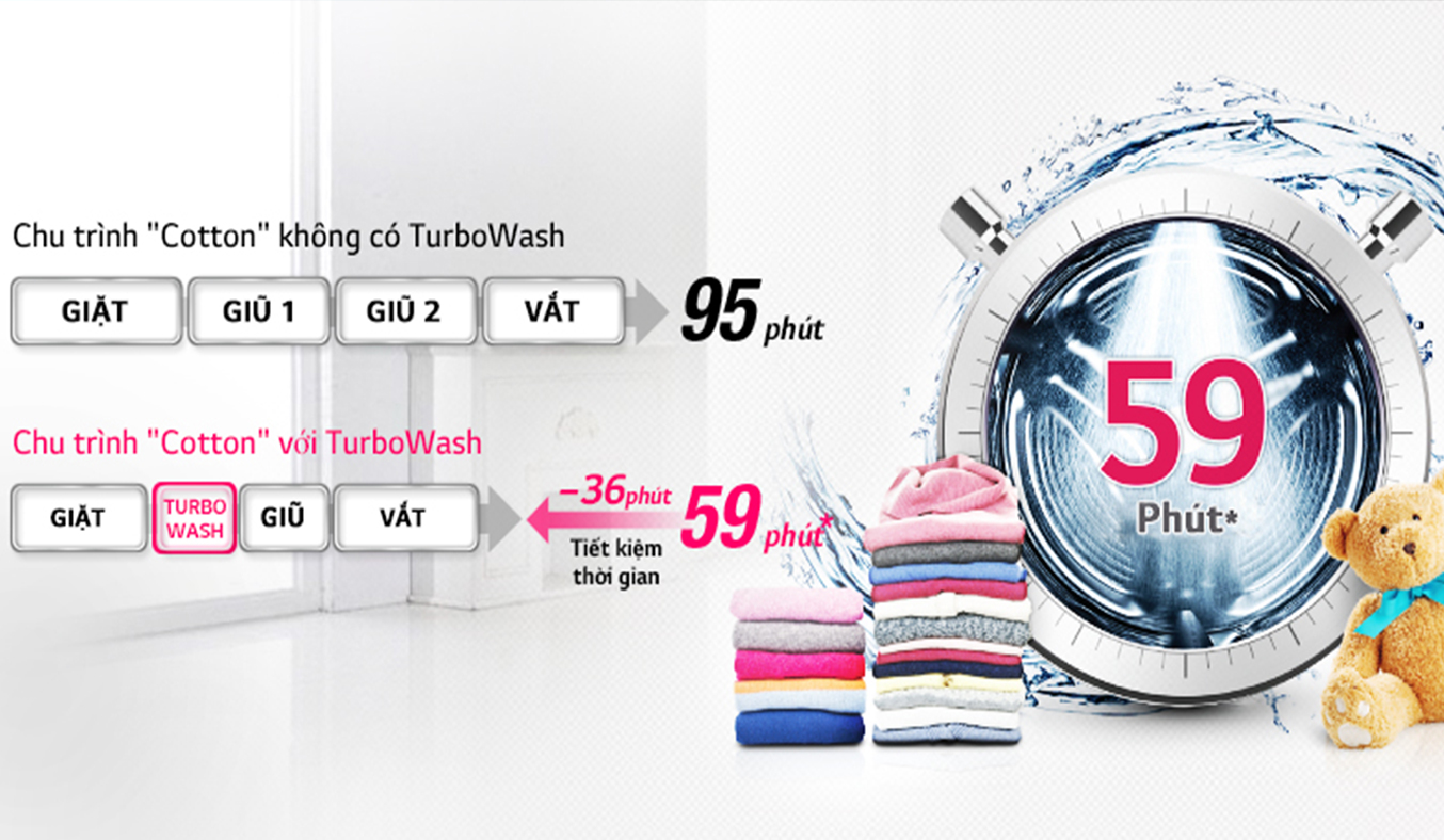Máy giặt LG F2514DTGW nhanh hơn, sạch hơn