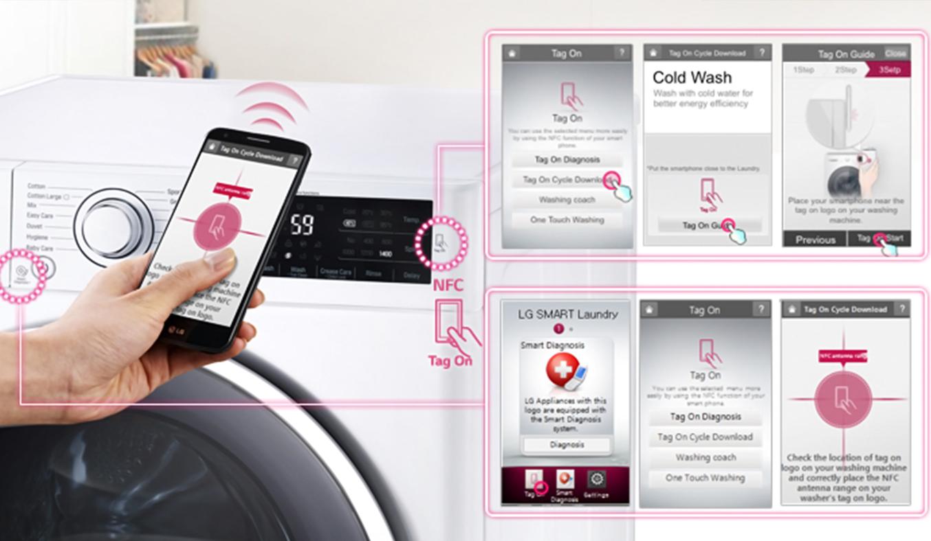 Máy giặt LG F2514DTGW chẩn đoán lỗi hiệu quả